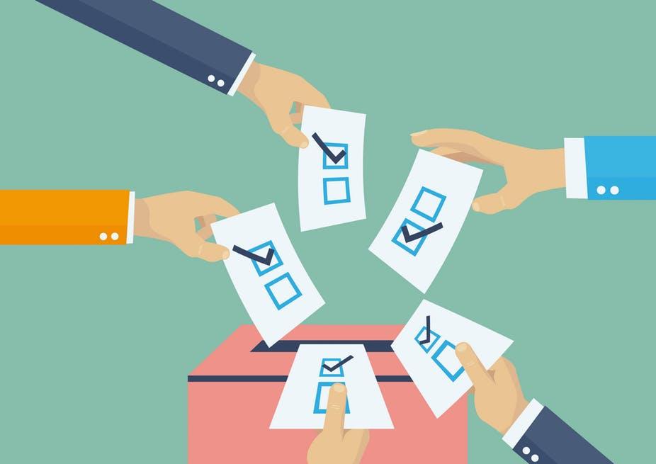 Voting - future of India