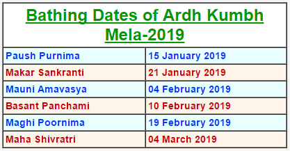 Bathing dates of Kumbh Mela