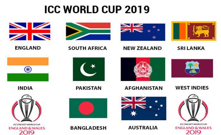 Cricket World Cup 2019 Team